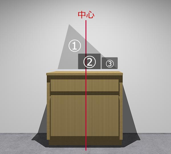 不等辺三角形ディスプレイ