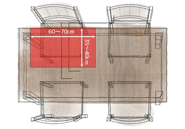テーブル上のサイズ