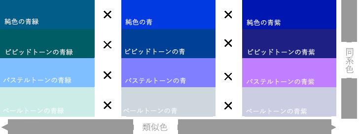 青緑・青・青紫の同系色と類似色