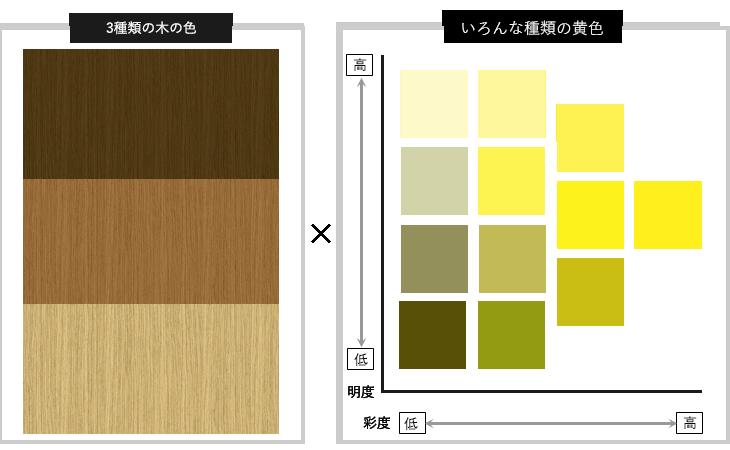 茶色とトーン違いの12種類の黄色