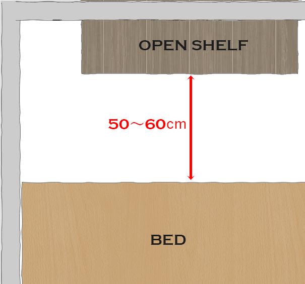 オープン棚とベッドの距離