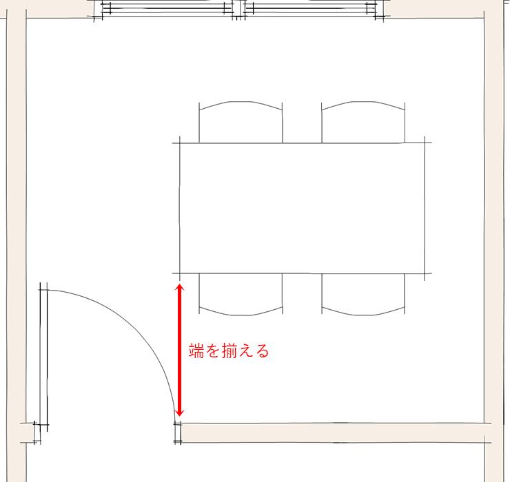 ドア(開口)と家具の関係③