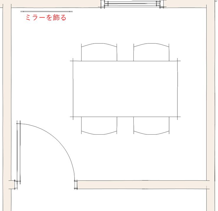 ドア(開口)と家具の関係④