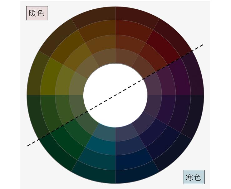 暗いトーンの基本の12色