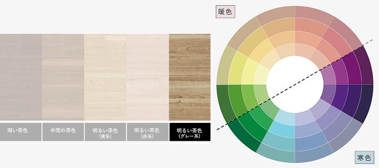明るい茶色(グレー系)の床と中性色のラグ