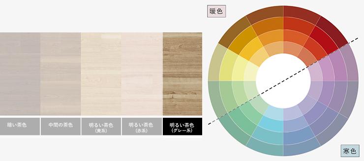 明るい茶色の床(グレー系)と暖色のラグ