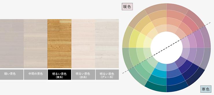 明るい茶色(黄系)の床と寒色のラグ