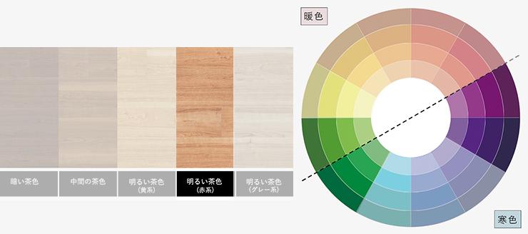 明るい茶色(赤系)の床と中性色のラグ