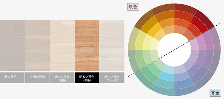 明るい茶色の床(赤系)と暖色のラグ