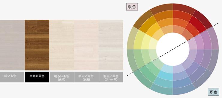 中間の茶色の床と暖色のラグ