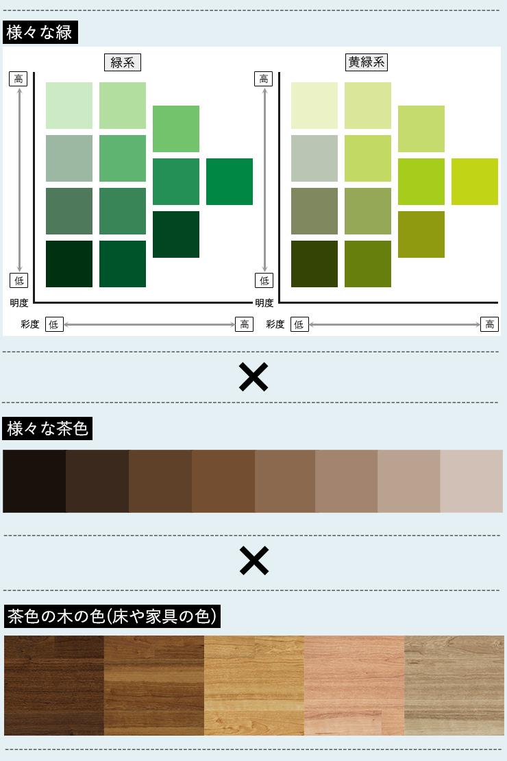 緑・黄緑・茶色・木の色の例