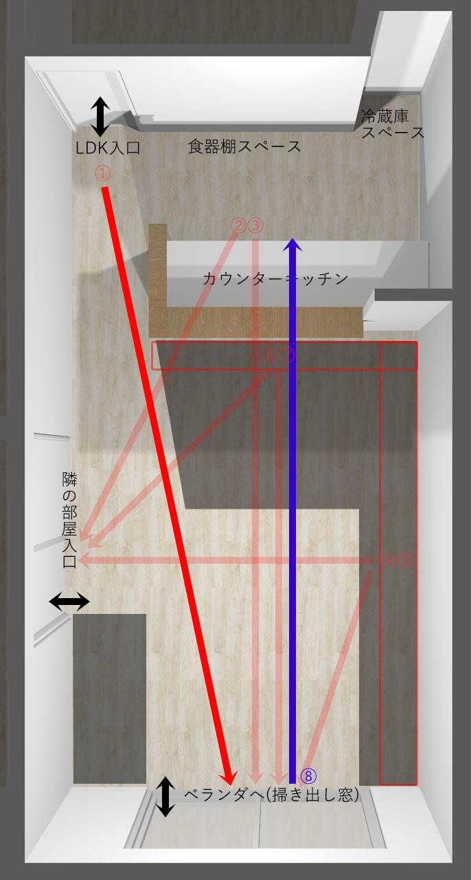 LDK入口から掃き出し窓への「視線の抜け」+「ソファからの視界」