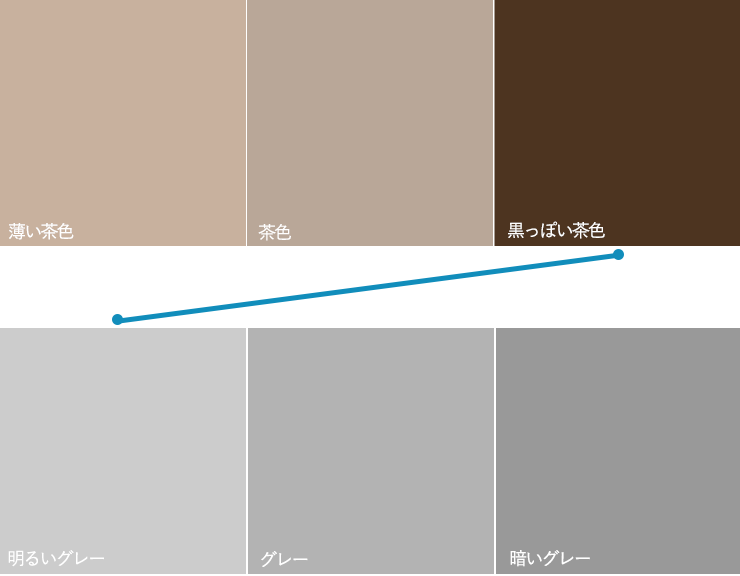 黒っぽい茶色と明るいグレー
