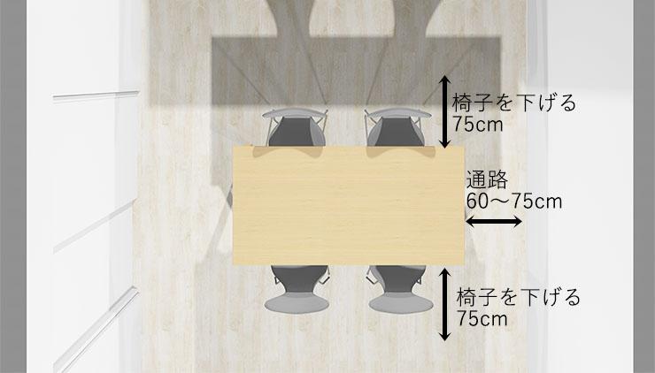 長方形ダイニングテーブルの必要スペース