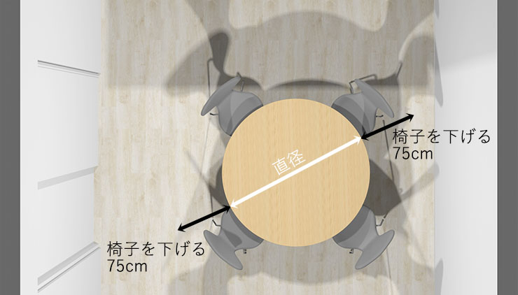 丸型ダイニングテーブルの必要スペース