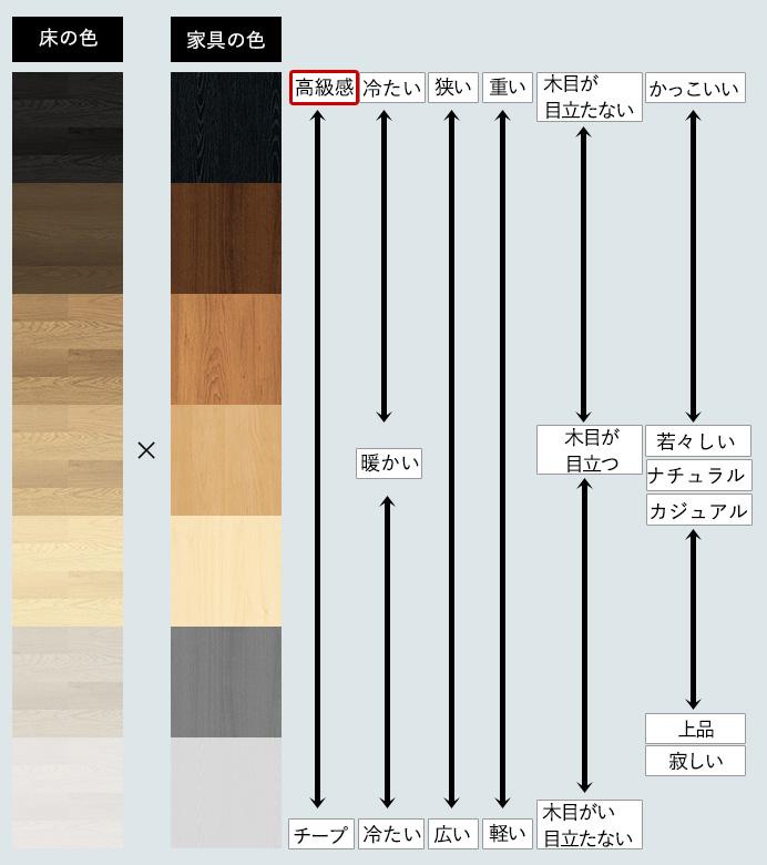 高級感のある床や家具などの木の色のイメージ