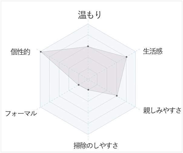 エクレクティックのイメージデータ