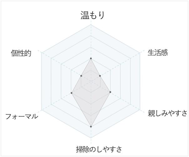 シンプルモダンのイメージデータ