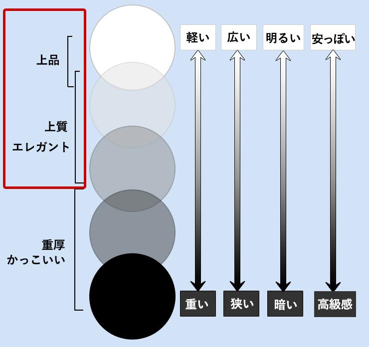 黒・グレー・ホワイトが持つイメージ