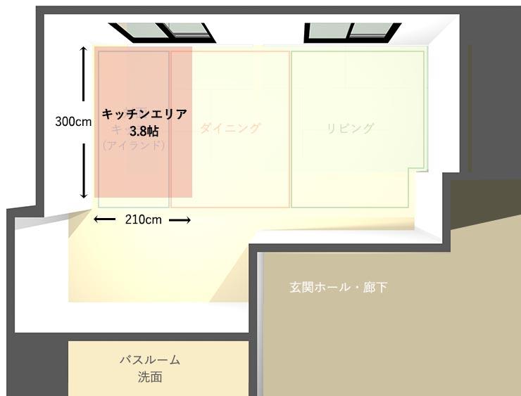 キッチンエリア3.8帖