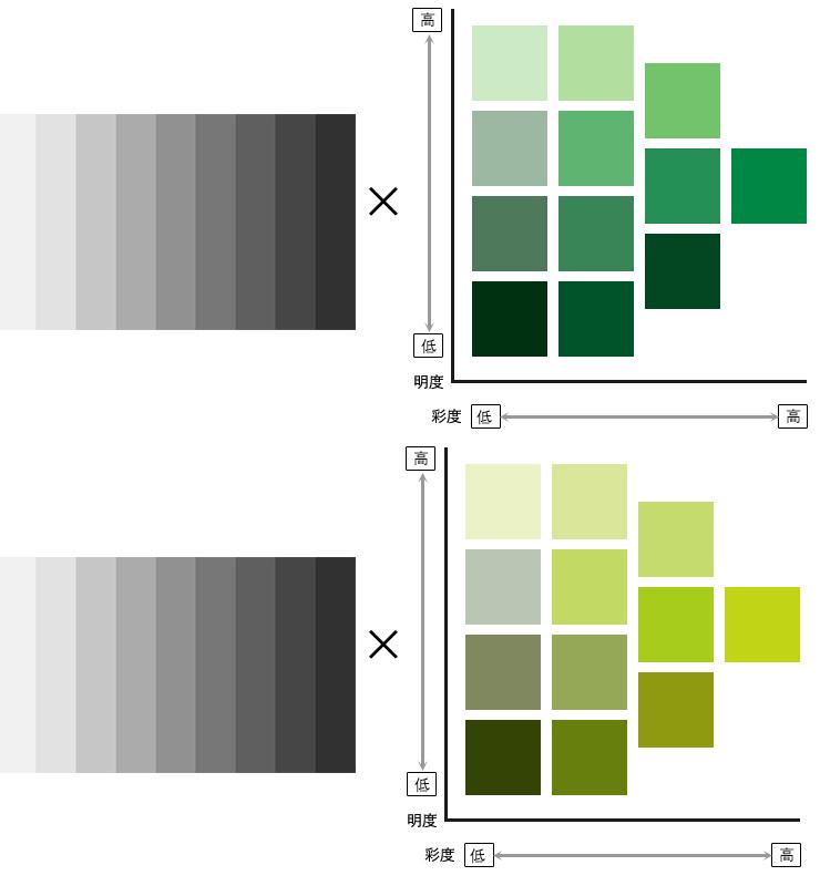 グレーと緑