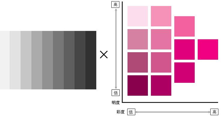 グレーとピンクの組み合わせ