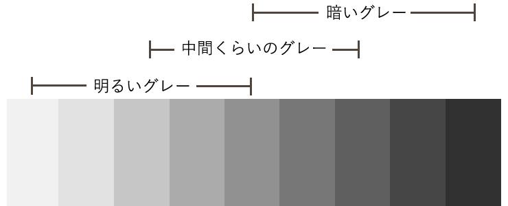 9種類の明るさ違いのグレー