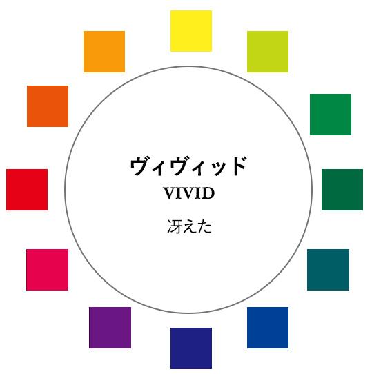 ヴィヴィッドトーンの色