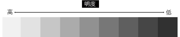 明度の違うグレー9種類