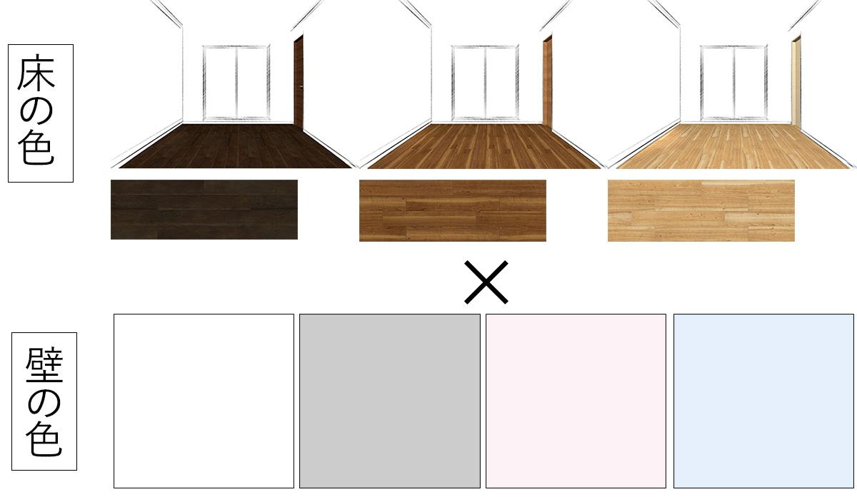 3種類の床と4種類の壁