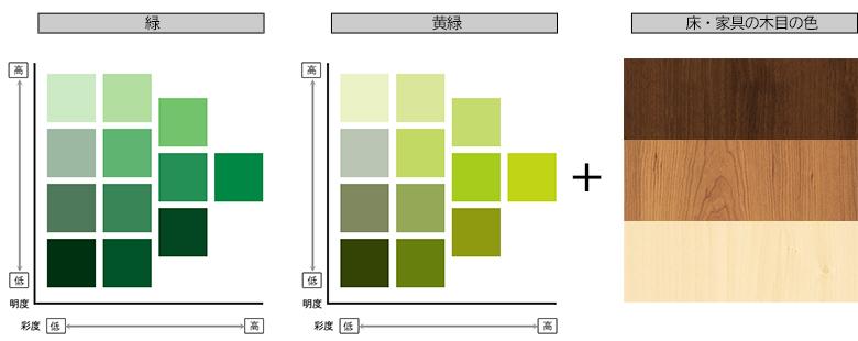 緑・黄緑と茶色の木目の組み合わせ