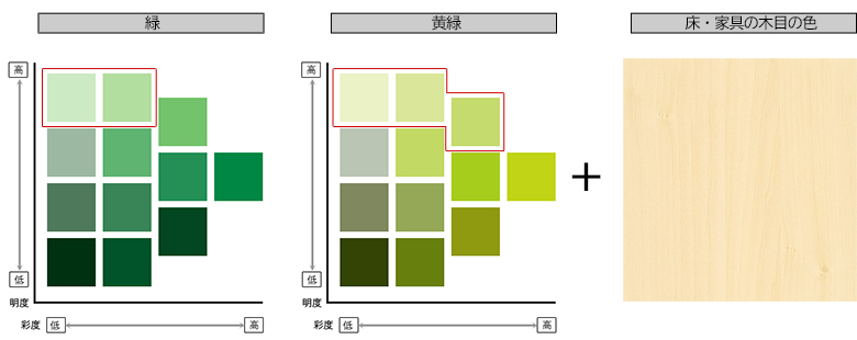 ナチュラル感のある「緑または黄緑」と「茶色」の組み合わせの色見本①