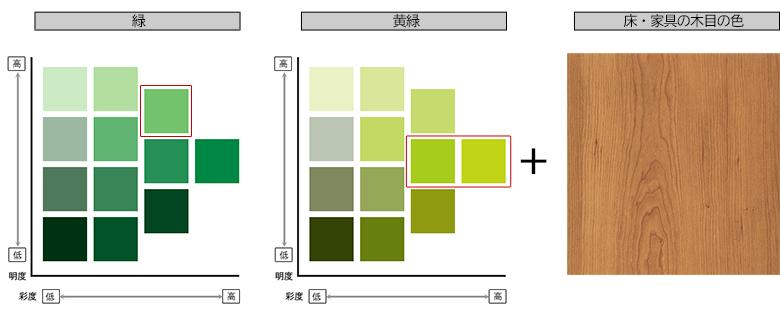 ナチュラル感のある「緑または黄緑」と「茶色」の組み合わせの色見本②