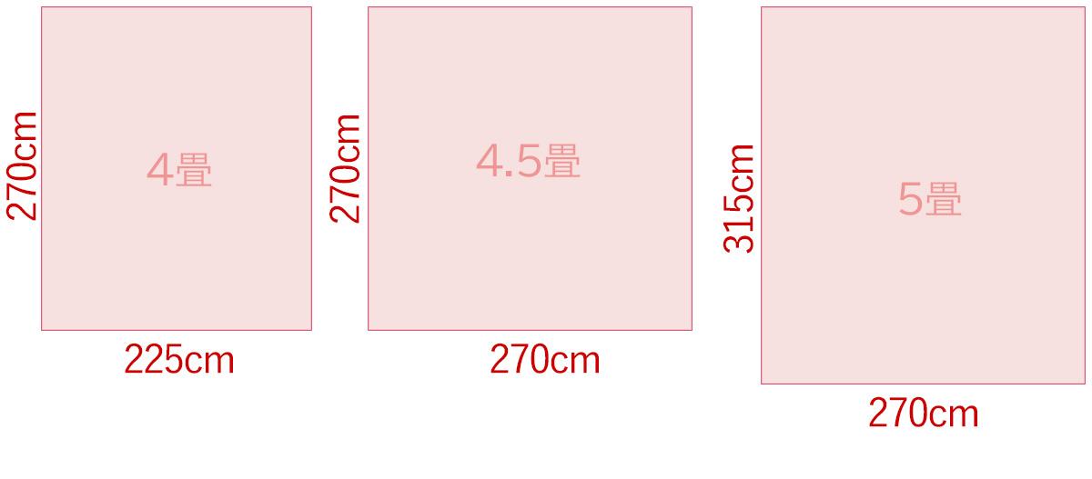4畳・4.5畳・5畳